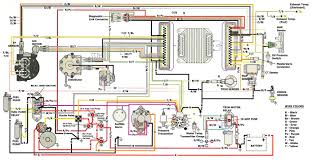 boat fuse wiring diagram with electrical pictures diagrams wenkm