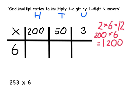y4 how to multiply using the grid method youtube