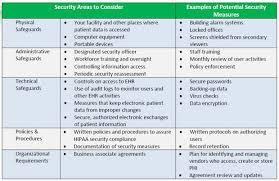 assessment templates 100 sample risk assessment template orienteering risk
