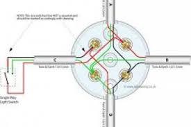 pull switch wiring diagram uk wiring diagram