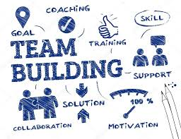 building quotes team building phrases for resume eliolera com