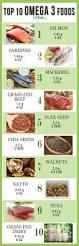1067 best cholesterol tips images on pinterest cholesterol
