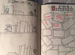 starting my own bullet journal u2014 mae polzine