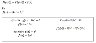 compound functions applications of derivatives