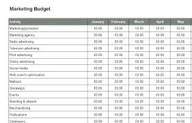 Business Plan Budget Template Excel Marketing Plan Budget Template Bizorb