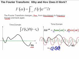 Fourier Transform Table The Fourier Transform Part I Youtube