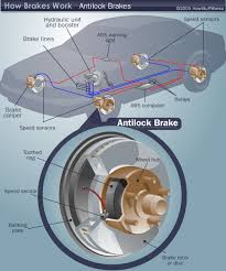 anti lock brake diagram anti lock brake diagram howstuffworks