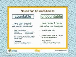 Countable And Uncountable Nouns List Countable Uncountable Nouns Ppt 1