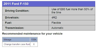 2008 ford f150 maintenance schedule 2011 ford f 150 fx4 offroad documents
