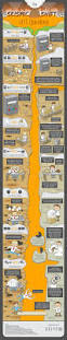 19 best tsunamizone images on pinterest ideas banners and crusts