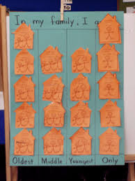 family teaching theme activities and lesson plan ideas