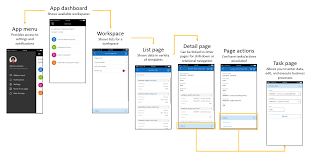 mobile app home page ee finance u0026 operations dynamics 365