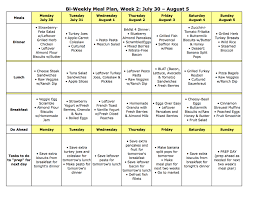thanksgiving day meal planner meal plan monday no oven required july 23 u2013 august 5 the