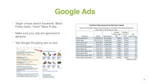 google target black friday creating a black friday frenzy in your store ecomto with shopify u2026
