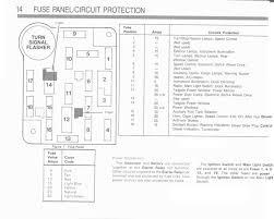 1988 ford f 150 fuse box diagram 1988 automotive wiring diagrams