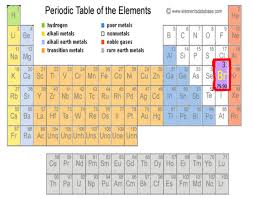 Bromine Periodic Table Bromine On The Periodic Table
