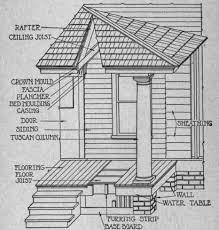 Framing A Hip Roof Porch 62 Porches