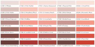 red paint samples adorable sherwin williams paint sherwin williams