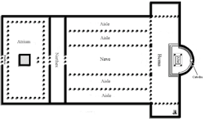 Catholic Church Floor Plans Church Architecture Wikipedia