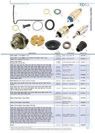 ford engine page 127 sparex parts lists u0026 diagrams