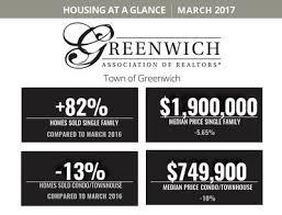 march 2017 greenwich home sales u2013 gar