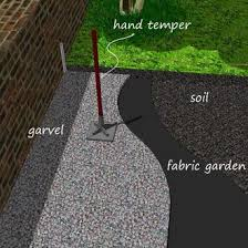 Laying Pavers For Patio Amazing Design How To Install Patio Pavers Inspiring How Lay A