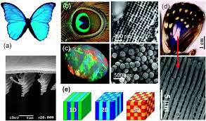 types of opal artificial opal photonic crystals and inverse opal structures