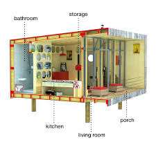 floor plan for small house plans for tiny homes tiny house floor plan by family home plans tiny