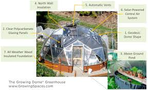 green house plans designs dome greenhouse geodesic greenhouses solar greenhouses year