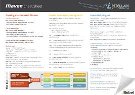 maven cheat sheet zeroturnaround com