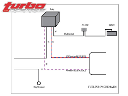 wiring diagram for 240sx fuel pump u2013 readingrat net