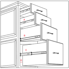 ultimate guide to drawer slides