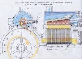 tesala gas disc turbine power with viktor schauberger u0027s principle