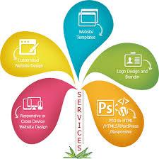 website design services website design development company in delhi