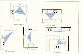kitchen layouts kitchen layouts l shaped for small spaces with island dimensions