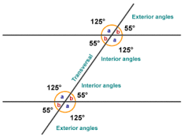 Interior Angles In A Circle Angles