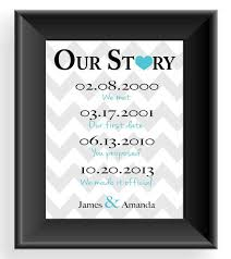 3rd wedding anniversary gifts for him 1st wedding anniversary gift brilliant wedding anniversary gift