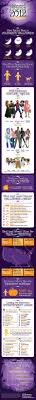 spirit halloween el paso 81 best events u0026 holidays infographics images on pinterest