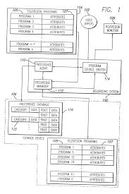patent us20030093792 method and apparatus for delivery of