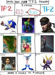 Team Fortress 2 Memes - team fortress 2 meme by dorumonxxx on deviantart