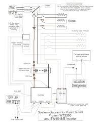 wiring diagram for alternator windmill readingrat net at wind