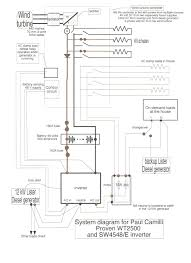 wind turbine wiring diagram and generator wiring diagram gooddy org