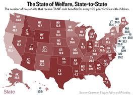 how welfare reform failed