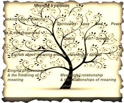 tree of meaning saferbrowser yahoo image search results