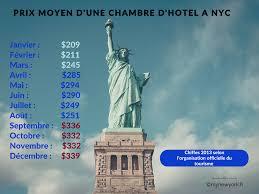 prix moyen chambre hotel quel mois choisir pour un hôtel à york hôtel york