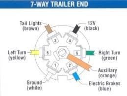 chevrolet silverado k1500 i need a wiring diagram of the cruise