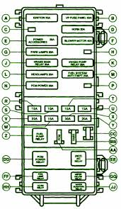 1997 ford ranger ii fuse box diagram u2013 circuit wiring diagrams