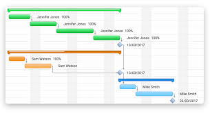 just released free gantt chart excel template projectmanager com