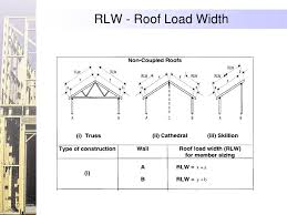 Hip Roof Measurements Using Span Tables As1684 2