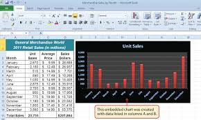 How To Use Excel Spreadsheet An Overview Of Microsoft Excel